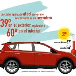 El interior de un vehículo aparcado al sol en verano puede sobrepasar los sesenta grados centígrados